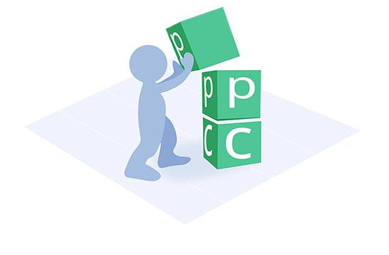 PPC成本优化